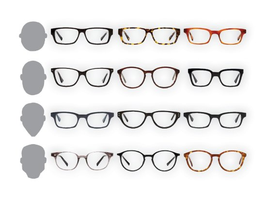 How To Pick Eyeglass Frame Color : How To Choose The Right Pair of Glasses Q&A with Sophie ...