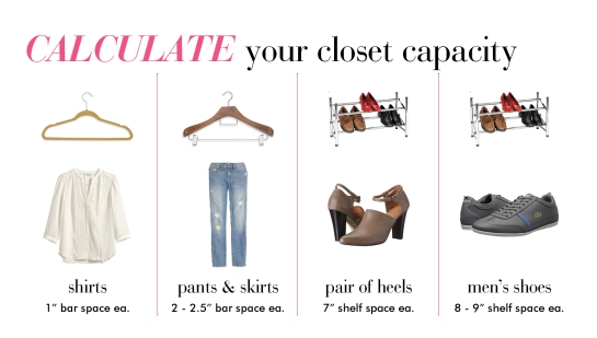 How To Calculate How Much Storage Space Your Closet Has