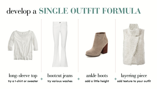 How to create a single outfit formula or signature look