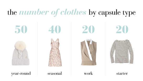 How Many Items Should Be Inside Your Capsule Wardrobe